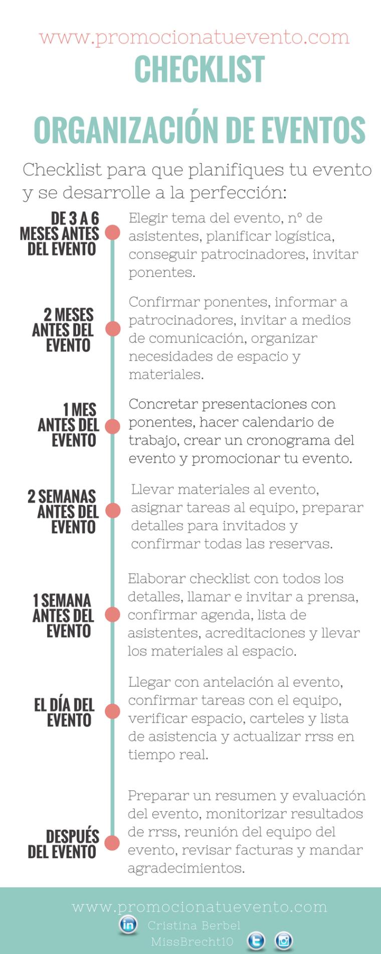 Checklist para organizar eventos
